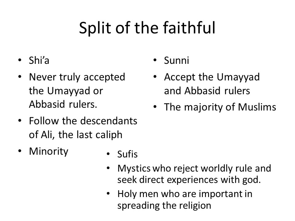 Split of the faithful Shi'a Never truly accepted the Umayyad or Abbasid rulers.