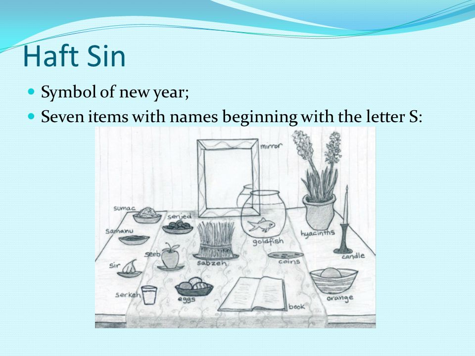 Haft Sin Symbol of new year; Seven items with names beginning with the letter S: