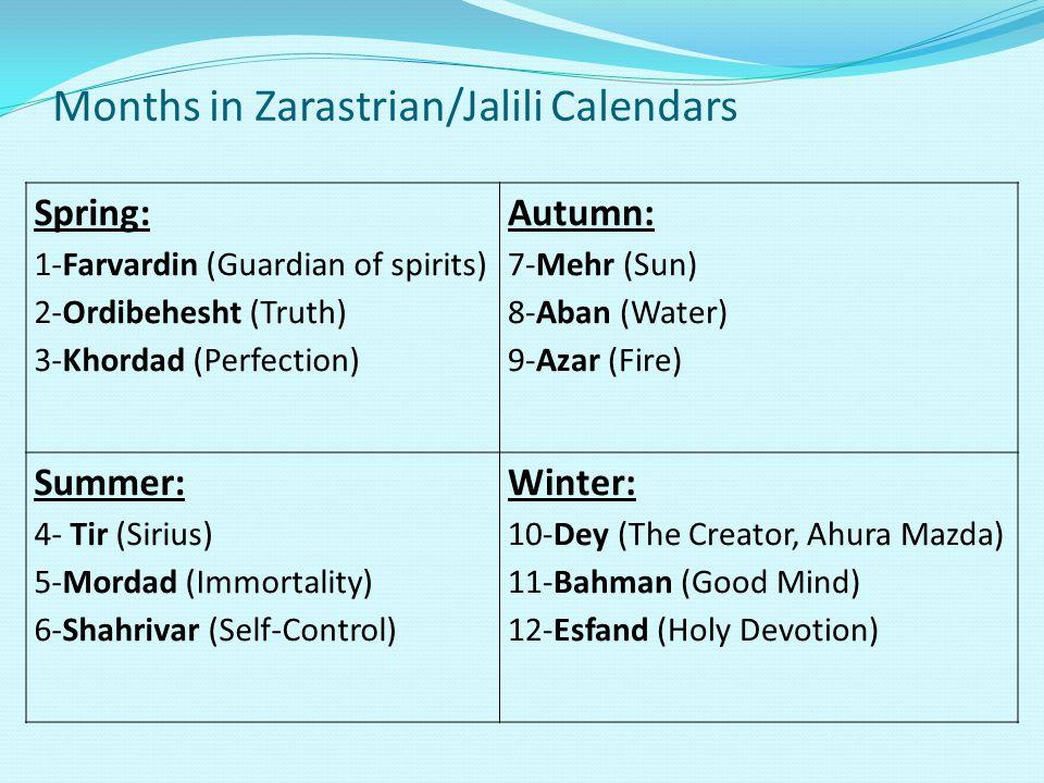 Months in Zarastrian/Jalili Calendars Spring: 1-Farvardin (Guardian of spirits) 2-Ordibehesht (Truth) 3-Khordad (Perfection) Autumn: 7-Mehr (Sun) 8-Aban (Water) 9-Azar (Fire) Summer: 4- Tir (Sirius) 5-Mordad (Immortality) 6-Shahrivar (Self-Control) Winter: 10-Dey (The Creator, Ahura Mazda) 11-Bahman (Good Mind) 12-Esfand (Holy Devotion)