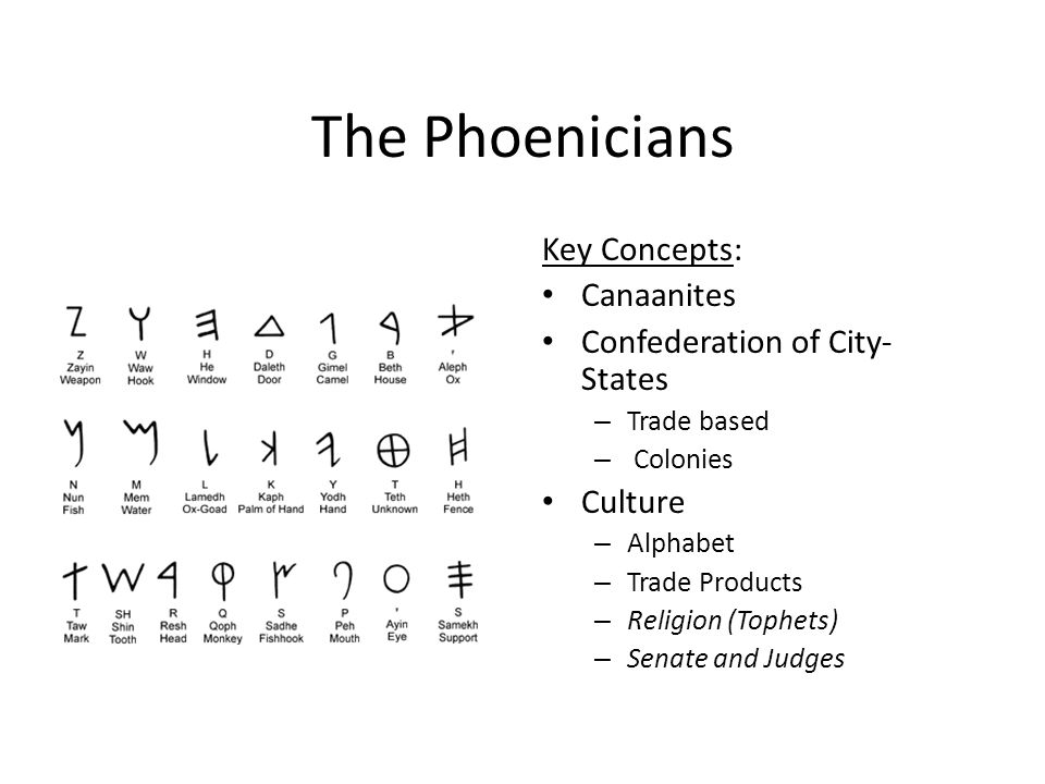 The Phoenicians Key Concepts: Canaanites Confederation of City- States – Trade based – Colonies Culture – Alphabet – Trade Products – Religion (Tophets) – Senate and Judges