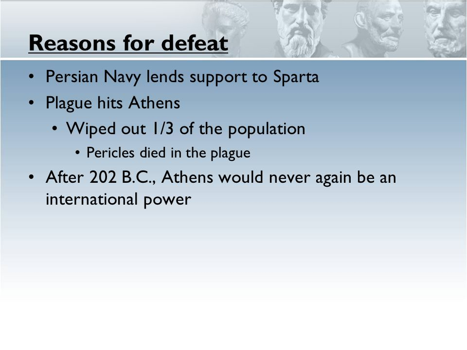 Reasons for defeat Persian Navy lends support to Sparta Plague hits Athens Wiped out 1/3 of the population Pericles died in the plague After 202 B.C., Athens would never again be an international power