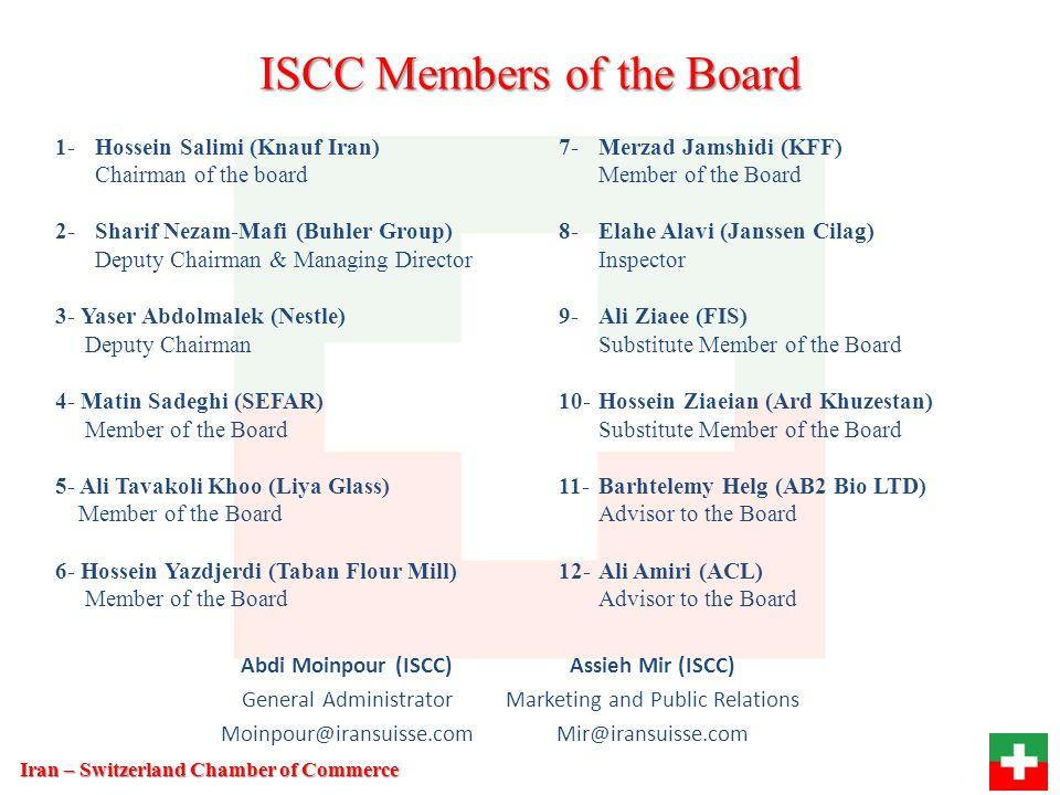 ISCC Delegation Visit To Switzerland (June 16 th – 21 st ) Delegation Mr.