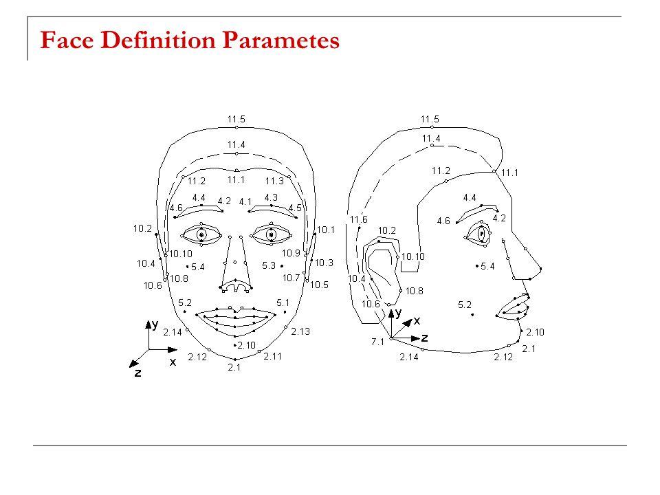 Face Definition Parametes