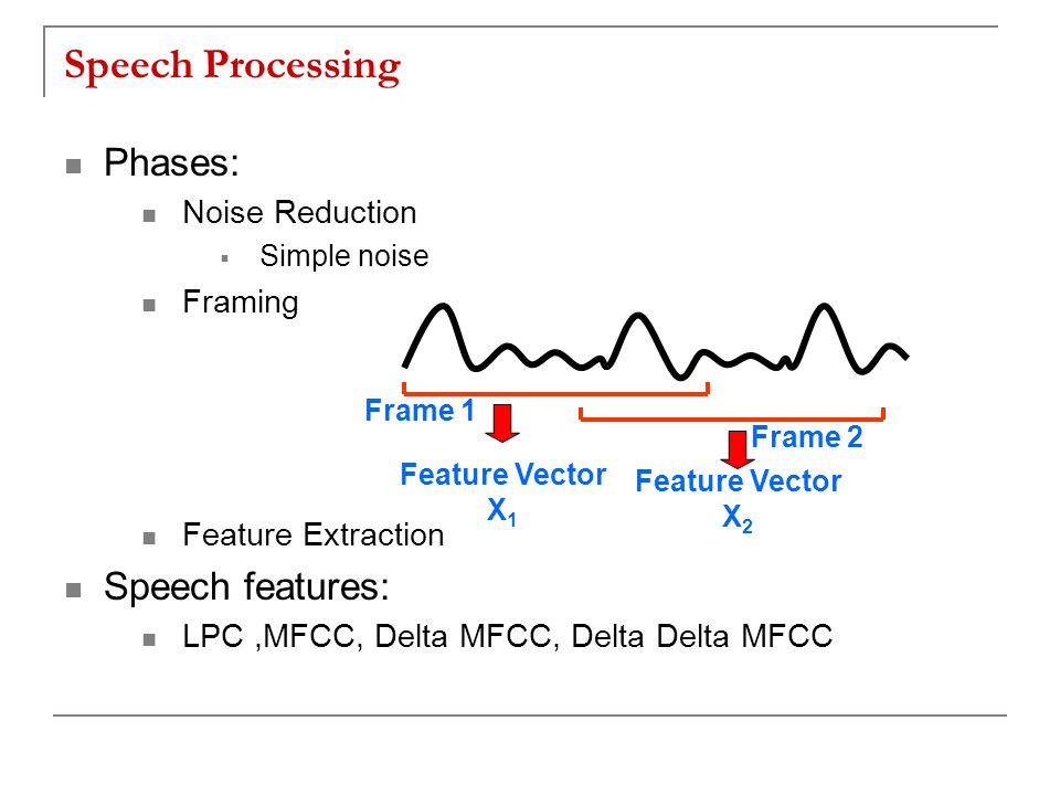 Speech Processing Phases: Noise Reduction  Simple noise Framing Feature Extraction Speech features: LPC,MFCC, Delta MFCC, Delta Delta MFCC Frame 1 Frame 2 Feature Vector X 1 Feature Vector X 2