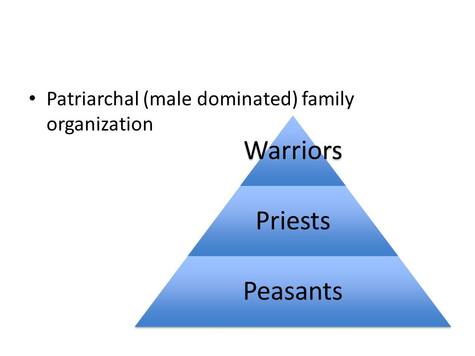 Patriarchal (male dominated) family organization Warriors Priests Peasants