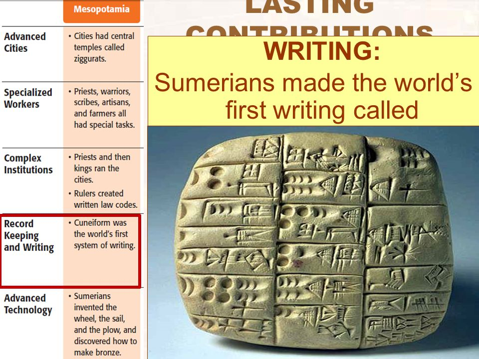 WRITING: Sumerians made the world's first writing called cuneiform