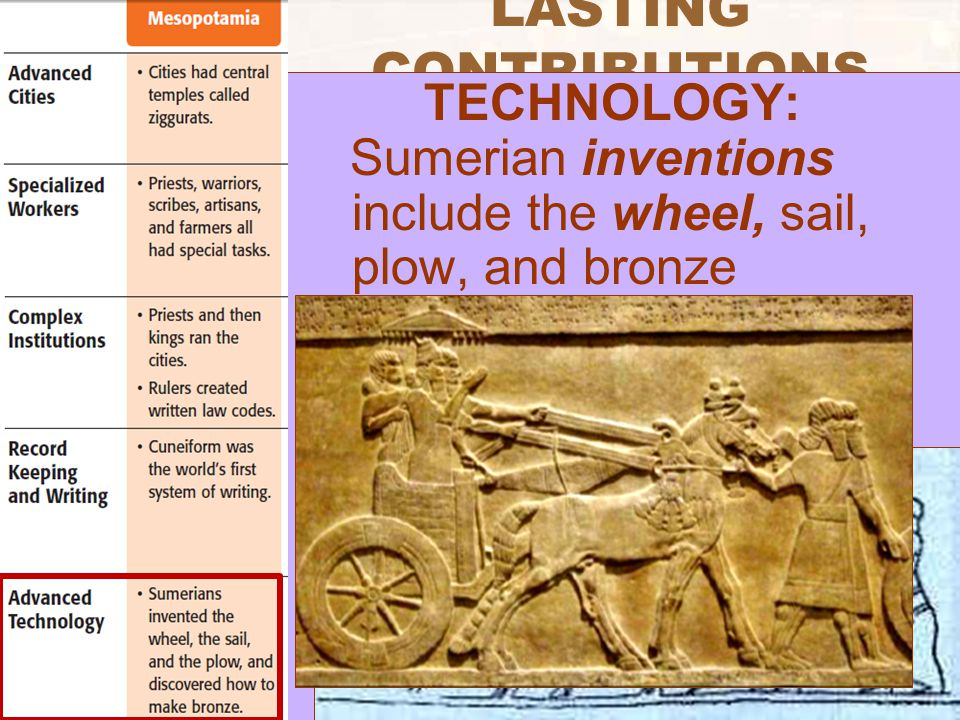 LASTING CONTRIBUTIONS TECHNOLOGY: Sumerian inventions include the wheel, sail, plow, and bronze metalwork