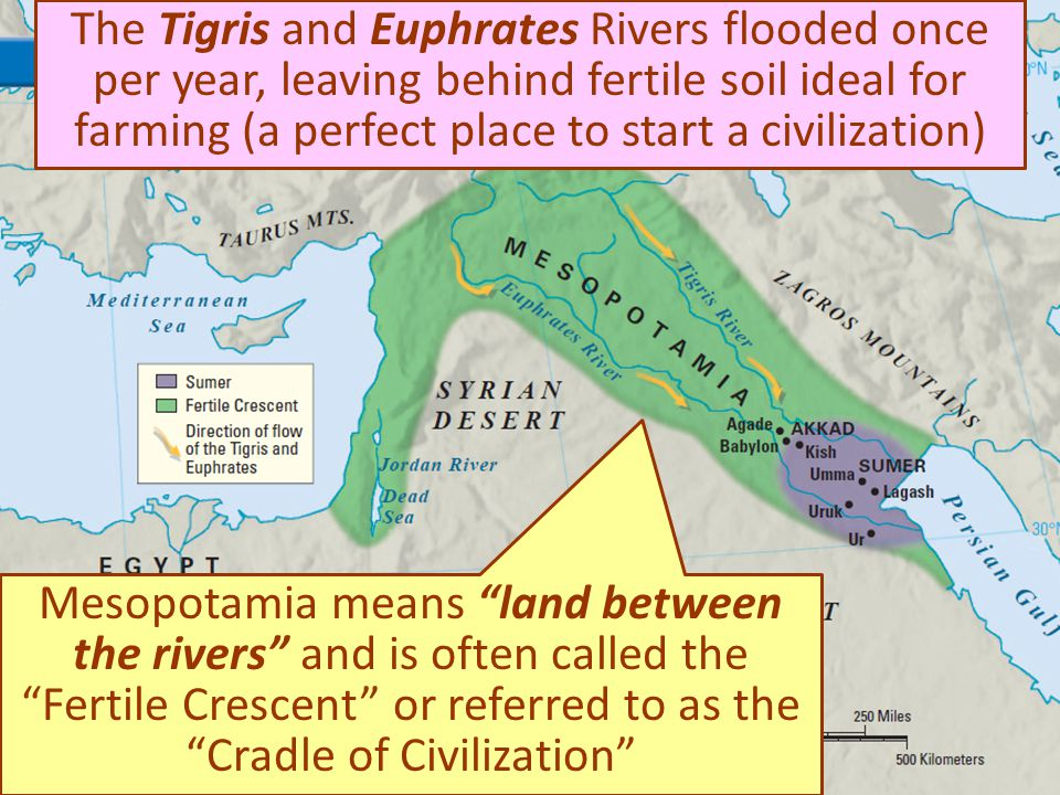 The first civilization that developed in the Fertile Crescent of Mesopotamia was the kingdom of Sumer Surrounding deserts and the lack of natural barriers attracted outsiders to Mesopotamia and made the Sumerians vulnerable to attack; this led to other kingdoms rising in Mesopotamia