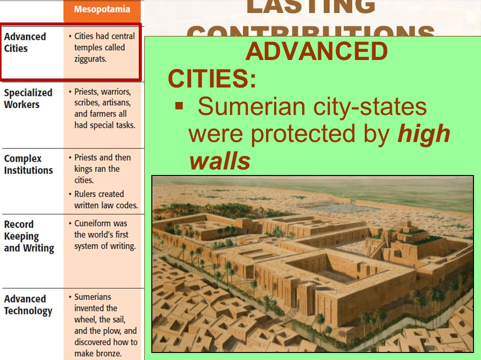 LASTING CONTRIBUTIONS ADVANCED CITIES:  Sumerian city-states were protected by high walls  At the city center was a temple called a ziggurat
