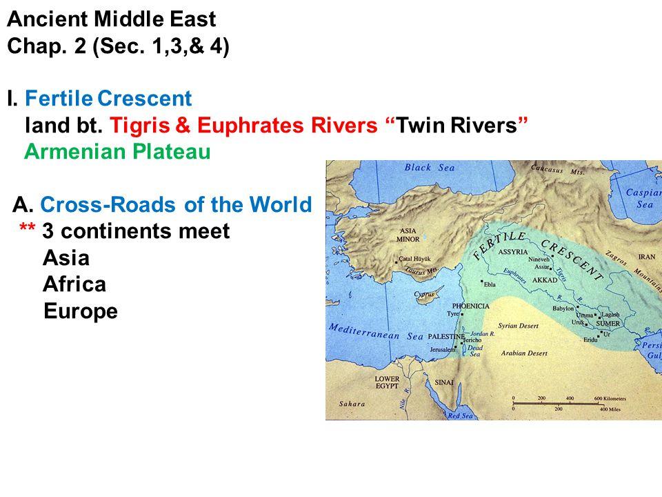 Ancient Middle East Chap. 2 (Sec. 1,3,& 4) I. Fertile Crescent land bt.