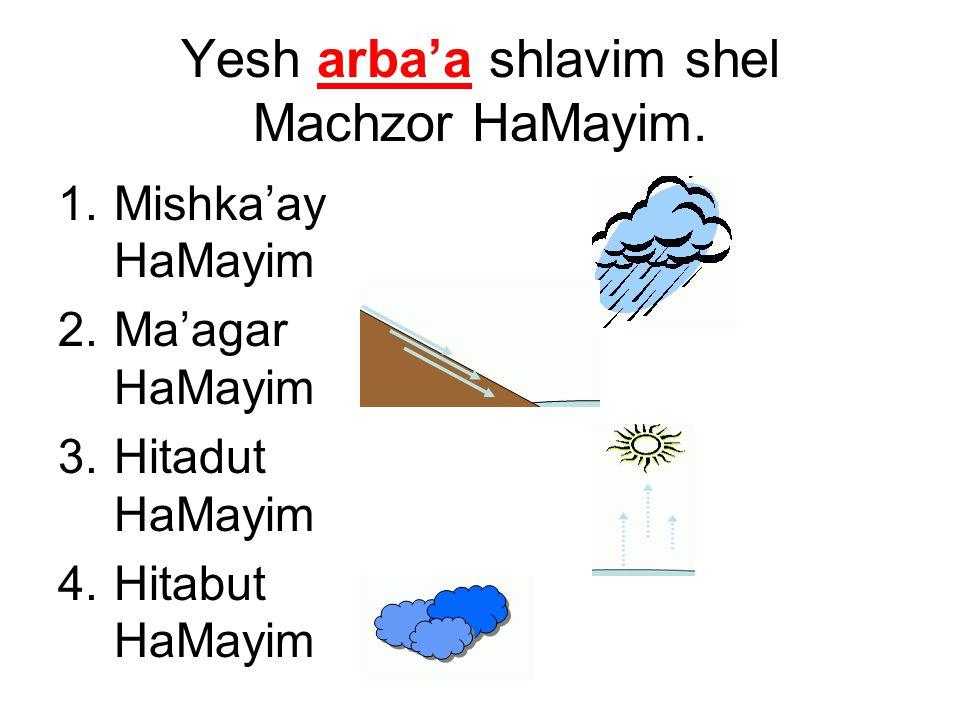 Yesh arba'a shlavim shel Machzor HaMayim. 1.Mishka'ay HaMayim 2.Ma'agar HaMayim 3.Hitadut HaMayim