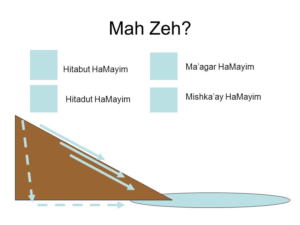 Mishka'ay HaMayim