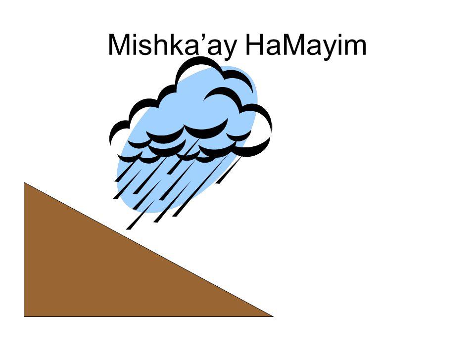 Yesh arba'a shlavim shel Machzor HaMayim.