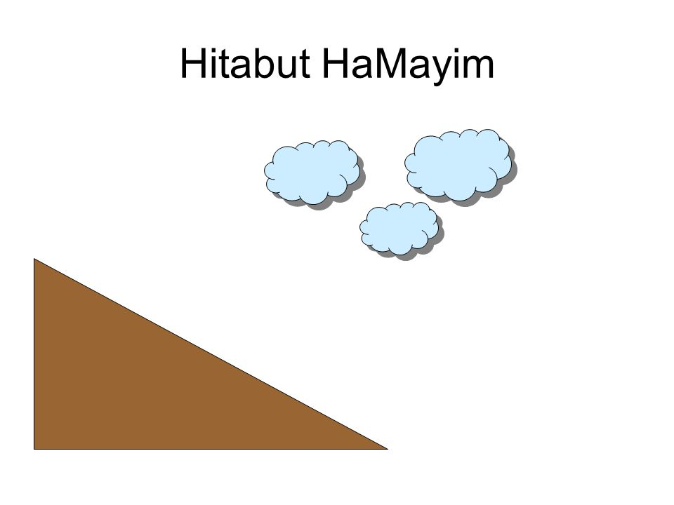 Hitabut HaMayim