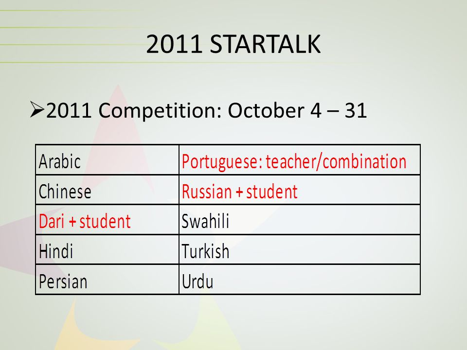 STARTALK-endorsed Principles for Effective Teaching Implementing standards-based and thematically organized curriculum Facilitating a student-centered classroom Using target language for instruction Integrating culture into language instruction Adopting and using authentic materials Conducting performance-based assessment