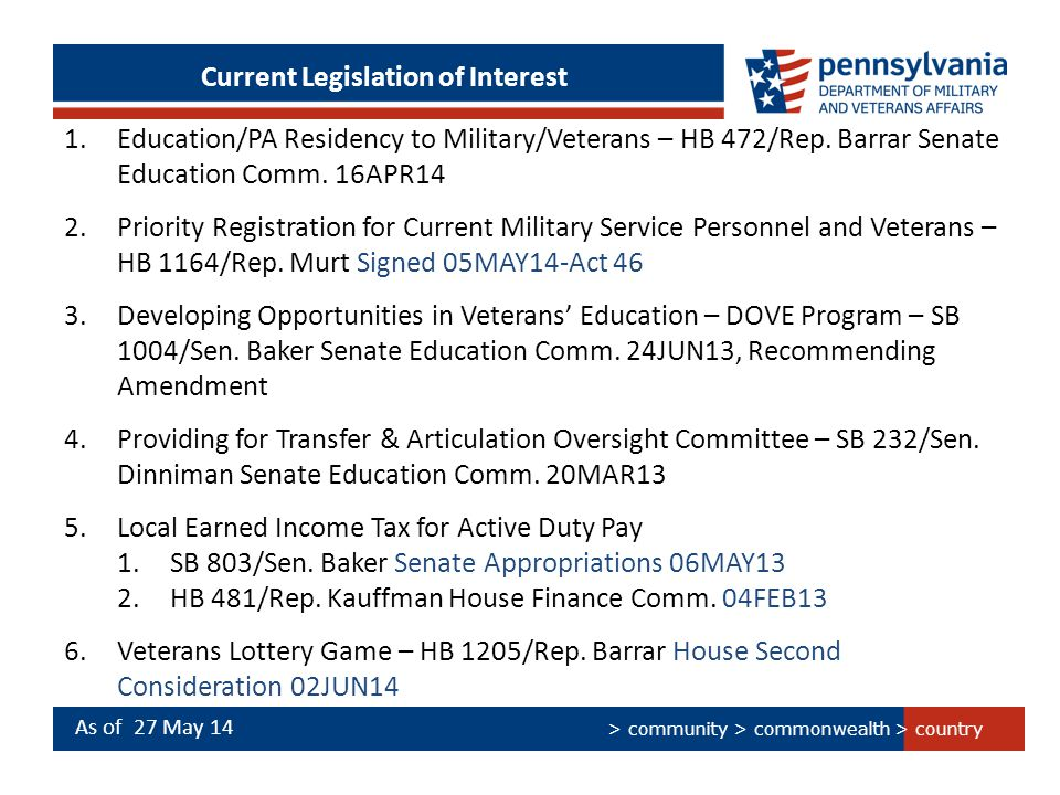 > country > community > commonwealth Current Legislation of Interest As of 27 May 14 1.Education/PA Residency to Military/Veterans – HB 472/Rep.