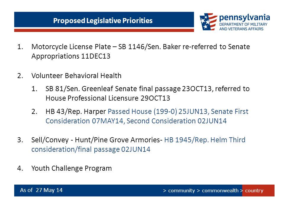 > country > community > commonwealth Proposed Legislative Priorities 1.Motorcycle License Plate – SB 1146/Sen.