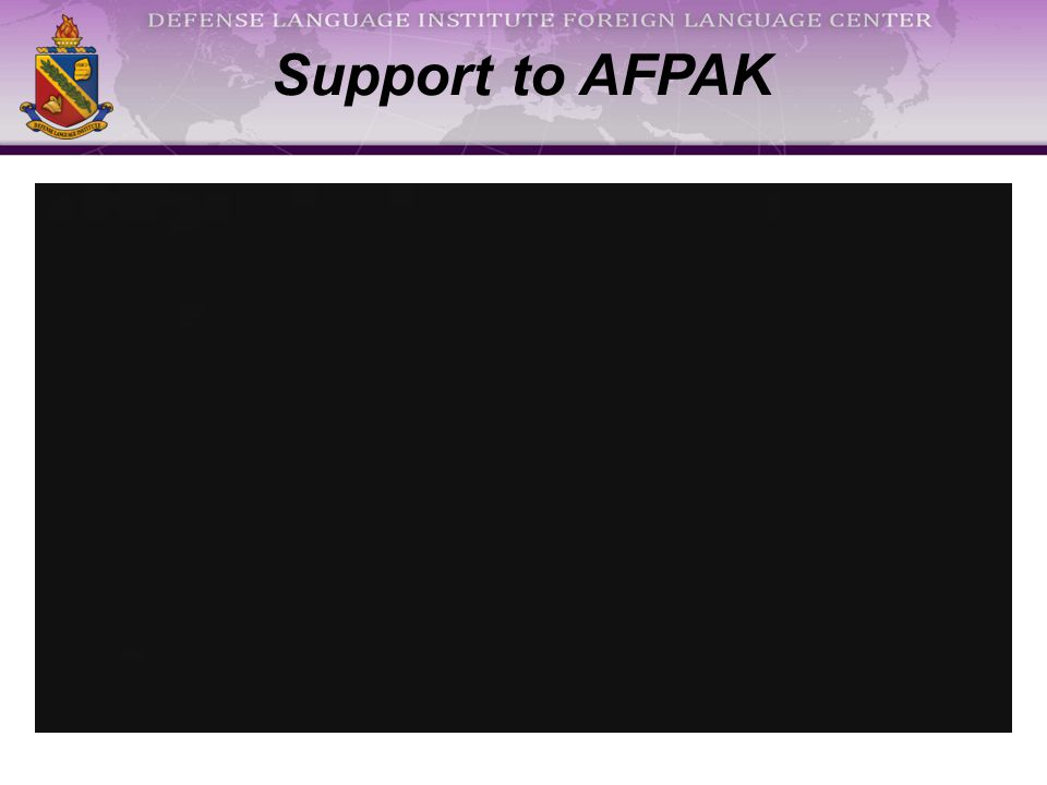 Support to AFPAK