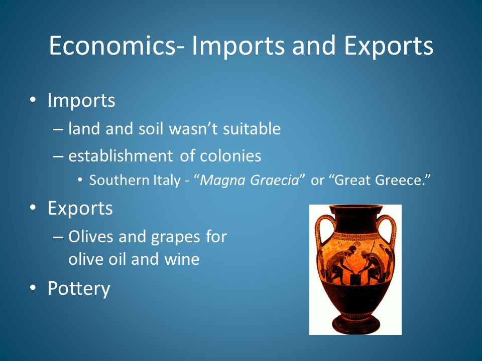 Economics- Imports and Exports Imports – land and soil wasn't suitable – establishment of colonies Southern Italy - Magna Graecia or Great Greece. Exports – Olives and grapes for olive oil and wine Pottery