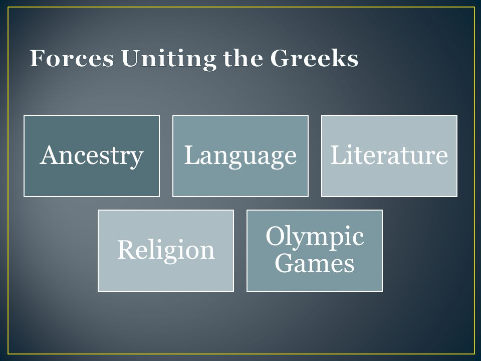 AncestryLanguageLiterature Religion Olympic Games