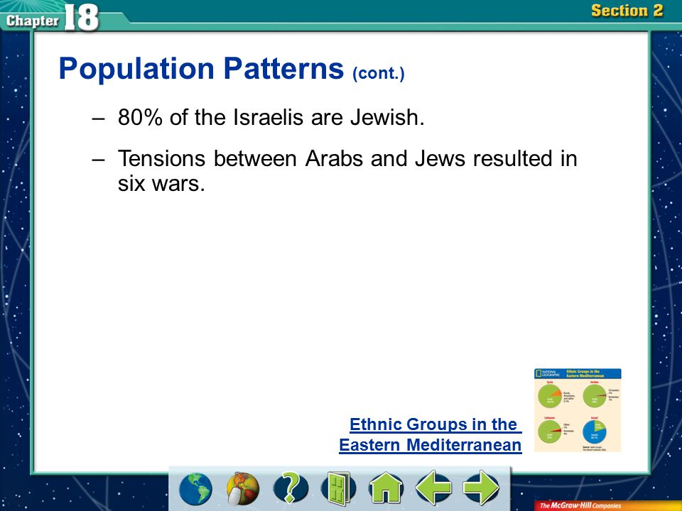 Section 2 Population Patterns (cont.) –80% of the Israelis are Jewish.