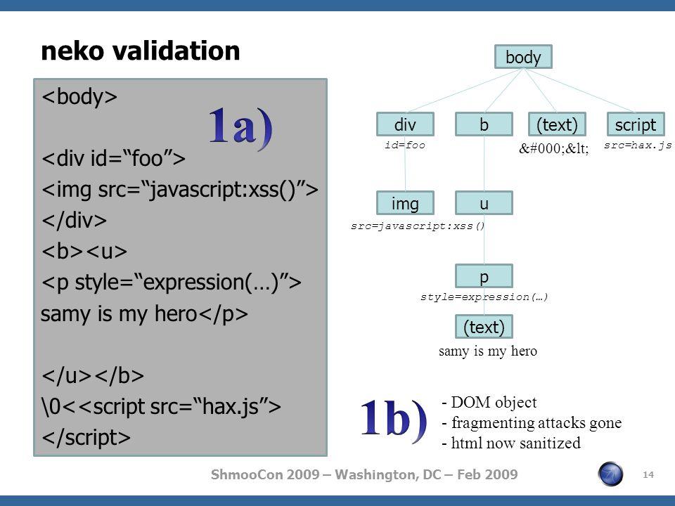 ShmooCon 2009 – Washington, DC – Feb 2009 neko validation 14 body divb u (text) p img src=javascript:xss() src=hax.js style=expression(…) samy is my hero id=foo samy is my hero \0 - DOM object - fragmenting attacks gone - html now sanitized (text) script &#000;<