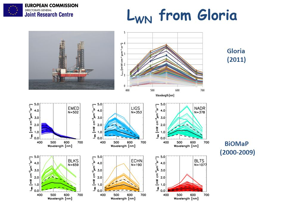 L WN from Gloria Gloria (2011) BiOMaP (2000-2009)
