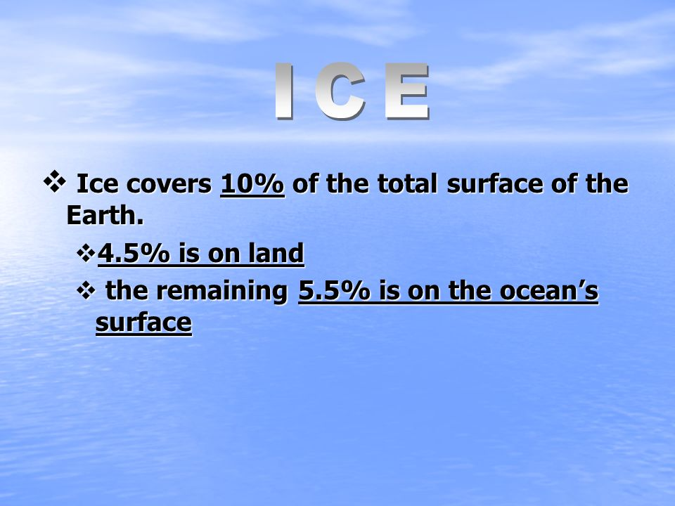  Ice covers 10% of the total surface of the Earth.
