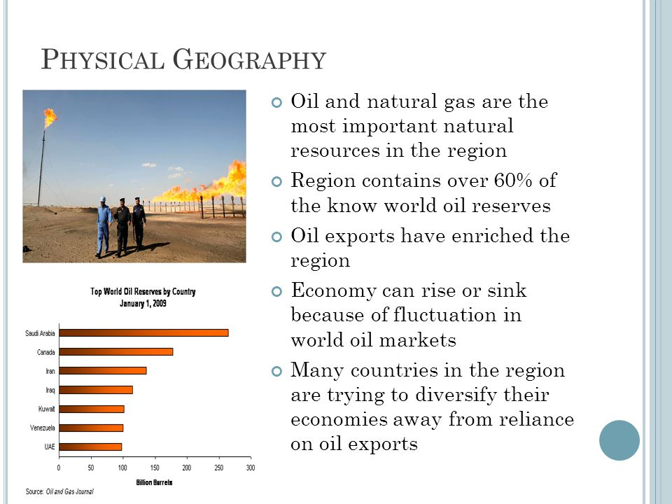 P HYSICAL G EOGRAPHY Oil and natural gas are the most important natural resources in the region Region contains over 60% of the know world oil reserve