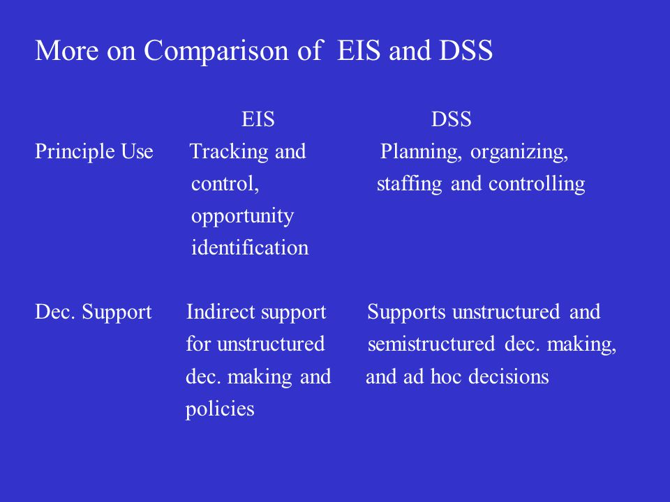 More on Comparison of EIS and DSS EIS DSS Principle Use Tracking and Planning, organizing, control, staffing and controlling opportunity identification Dec.