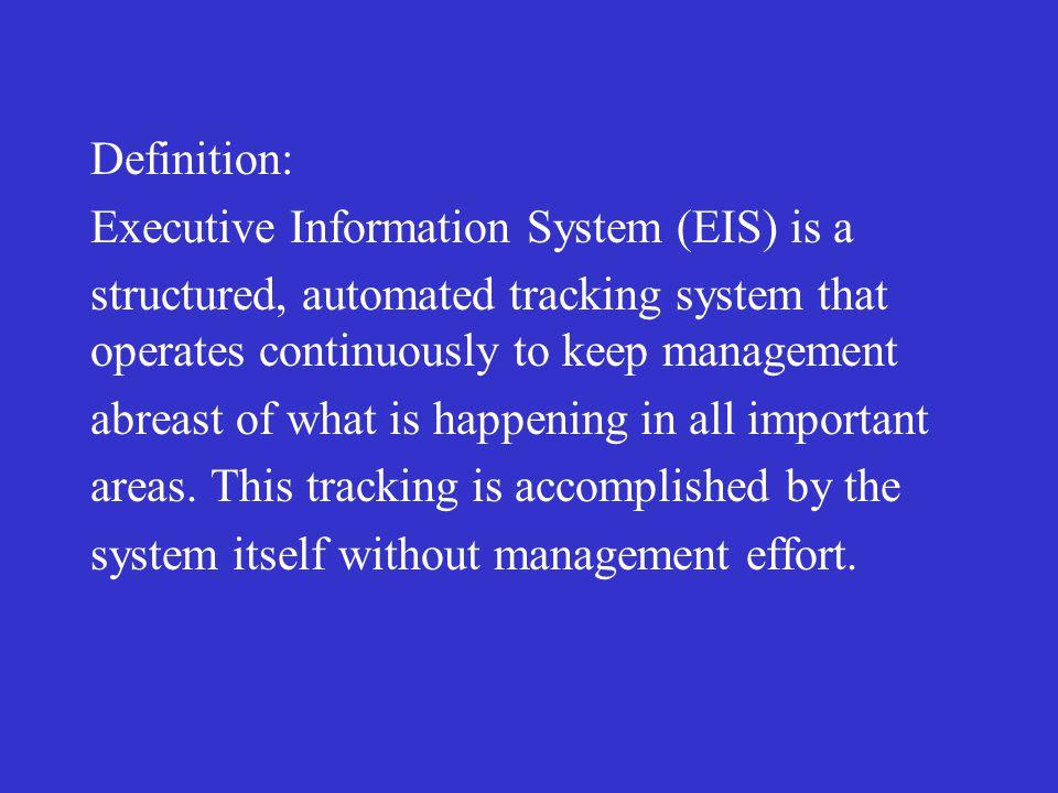 Representative EIS Software Product Vendor Command CenterPilot Software CommanderComsahre Inc.