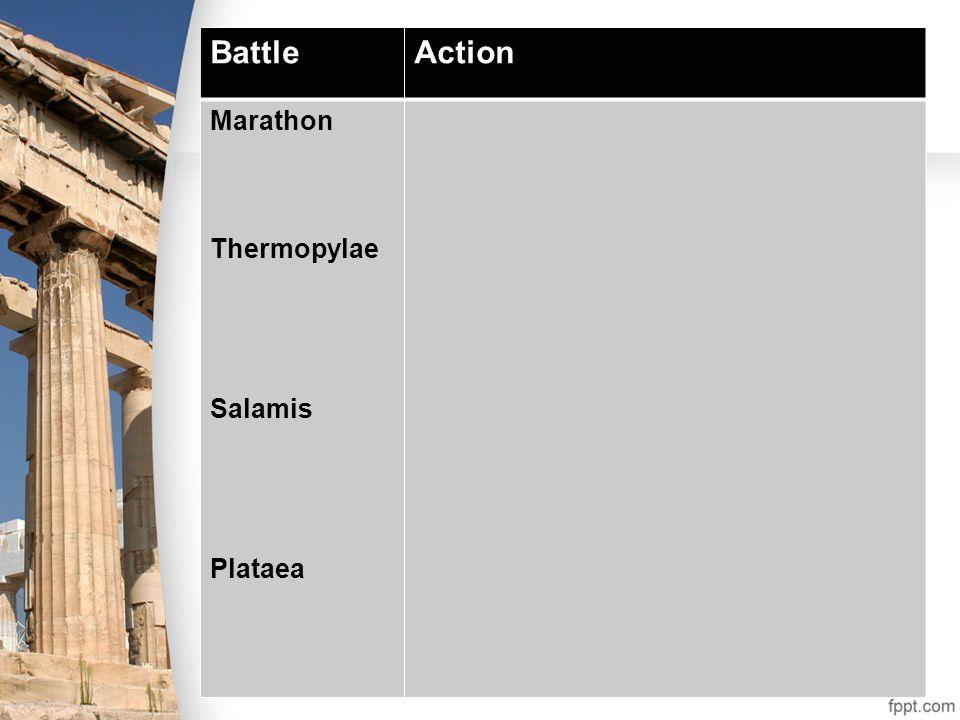 BattleAction Marathon Thermopylae Salamis Plataea