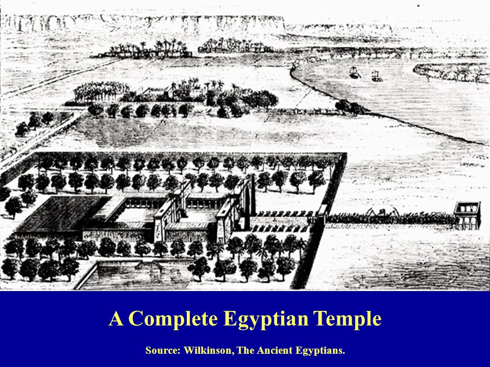 Source: Wilkinson, The Ancient Egyptians. A Complete Egyptian Temple