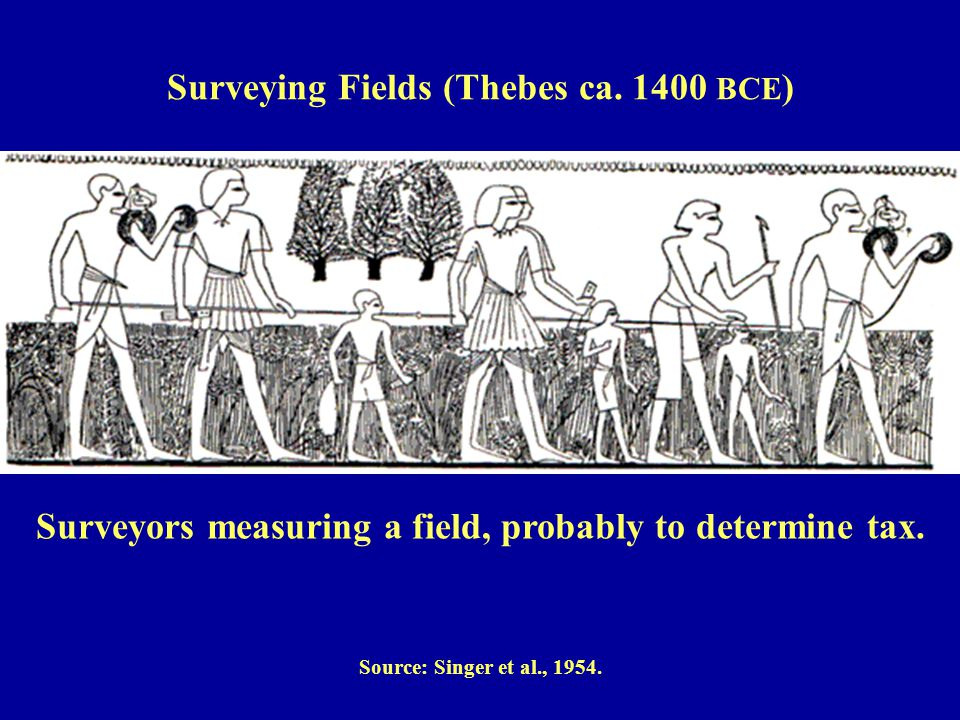 Surveyors measuring a field, probably to determine tax.