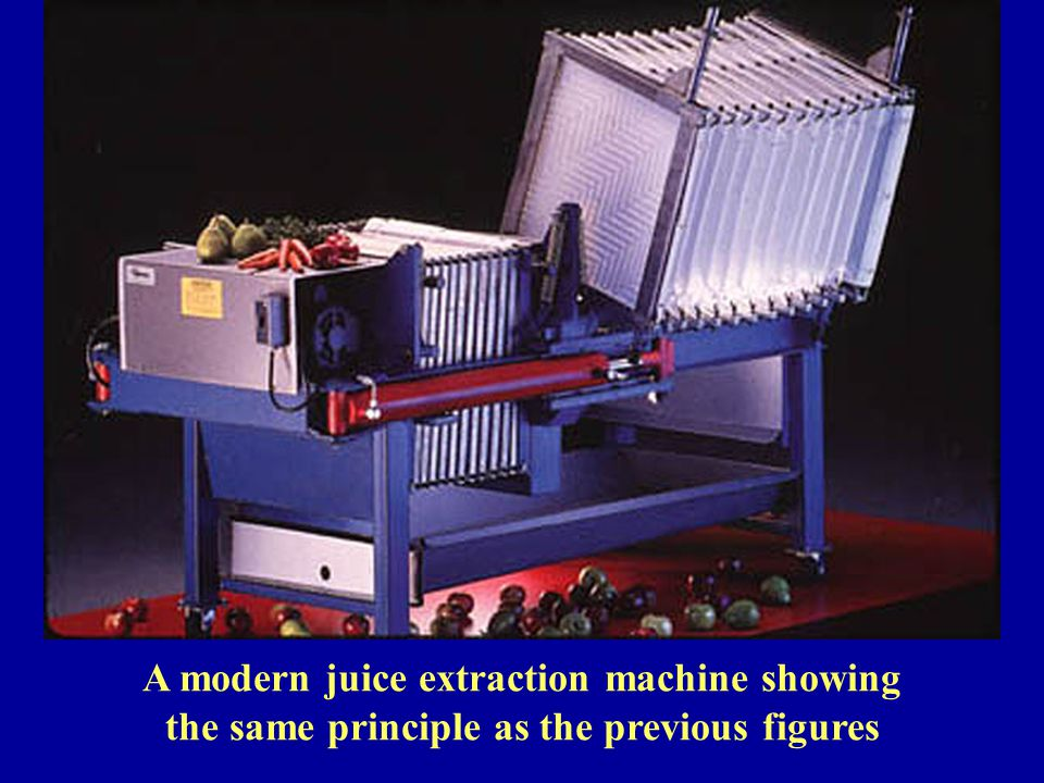 A modern juice extraction machine showing the same principle as the previous figures
