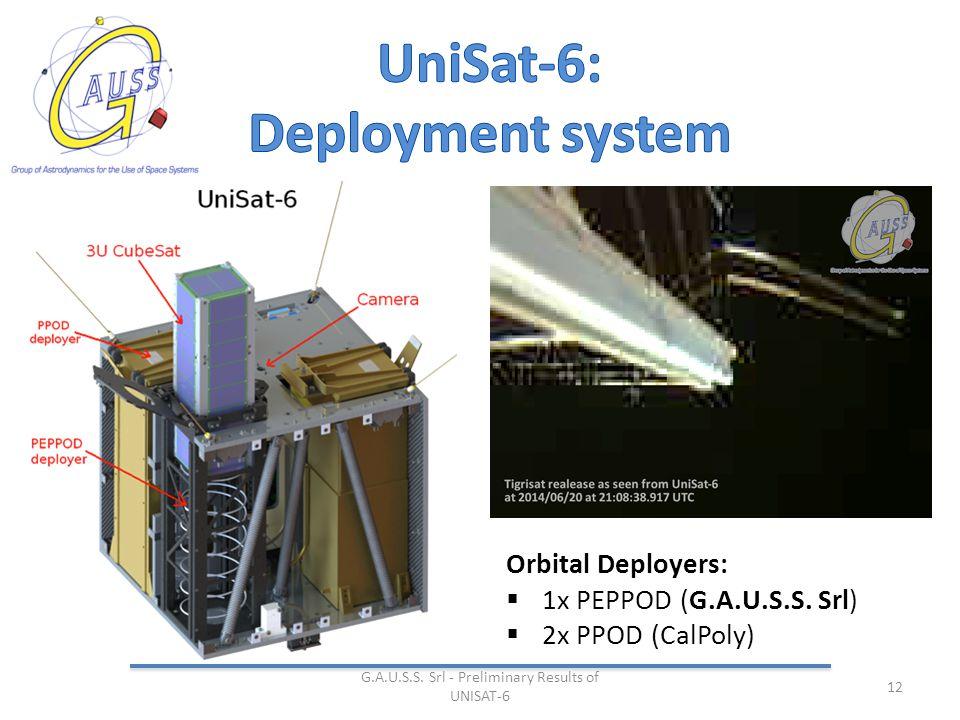 Orbital Deployers:  1x PEPPOD (G.A.U.S.S. Srl)  2x PPOD (CalPoly) G.A.U.S.S.