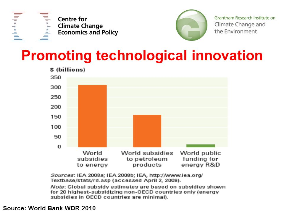 Promoting technological innovation Source: World Bank WDR 2010