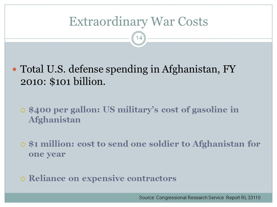 Extraordinary War Costs Total U.S. defense spending in Afghanistan, FY 2010: $101 billion.