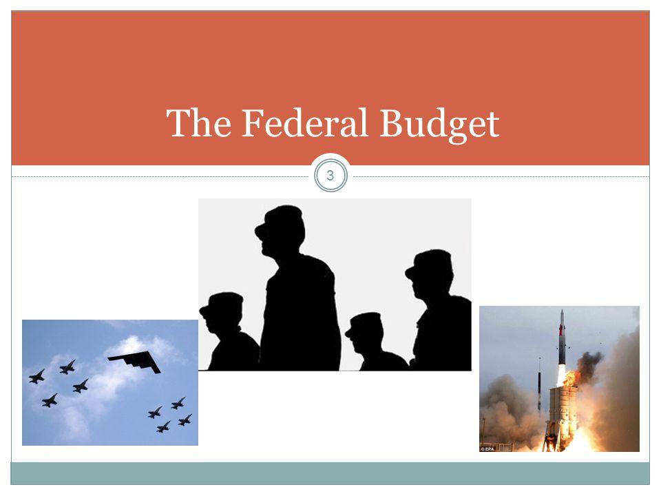 Extraordinary War Costs Total U.S.defense spending in Afghanistan, FY 2010: $101 billion.