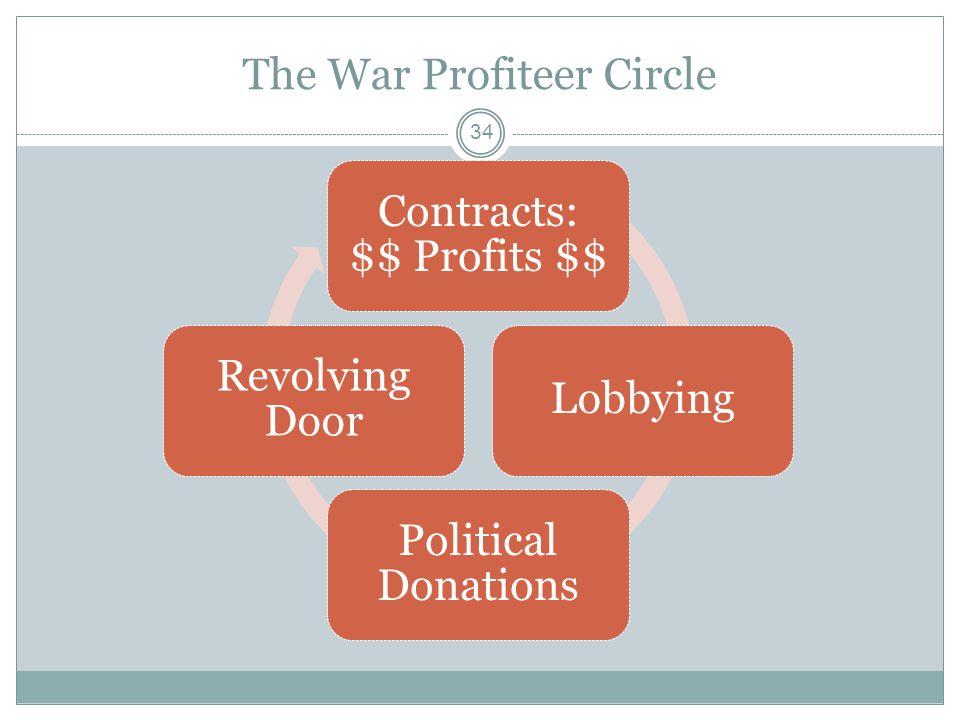 The War Profiteer Circle 34 Contracts: $$ Profits $$ Lobbying Political Donations Revolving Door