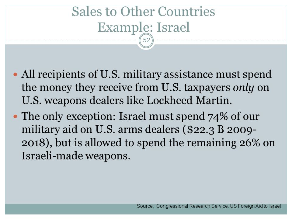 Sales to Other Countries Example: Israel All recipients of U.S.