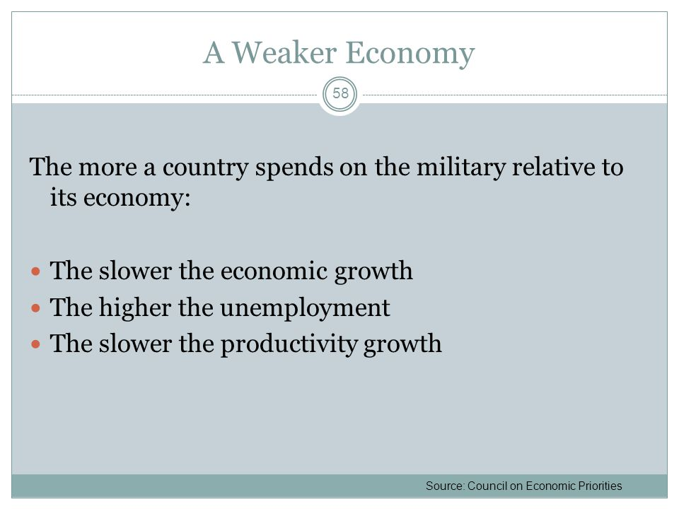 A Weaker Economy The more a country spends on the military relative to its economy: The slower the economic growth The higher the unemployment The slower the productivity growth 58 Source: Council on Economic Priorities