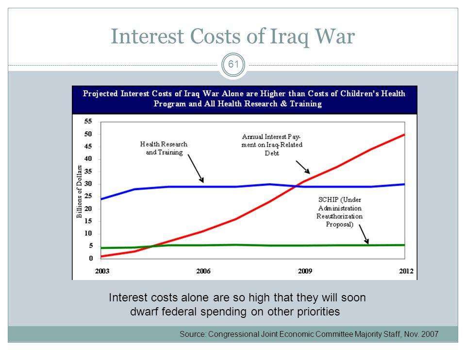 Interest Costs of Iraq War Source: Congressional Joint Economic Committee Majority Staff, Nov.