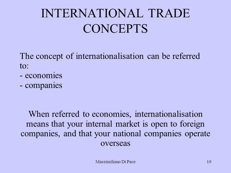 Massimiliano Di Pace19 INTERNATIONAL TRADE CONCEPTS The concept of internationalisation can be referred to: - economies - companies When referred to e