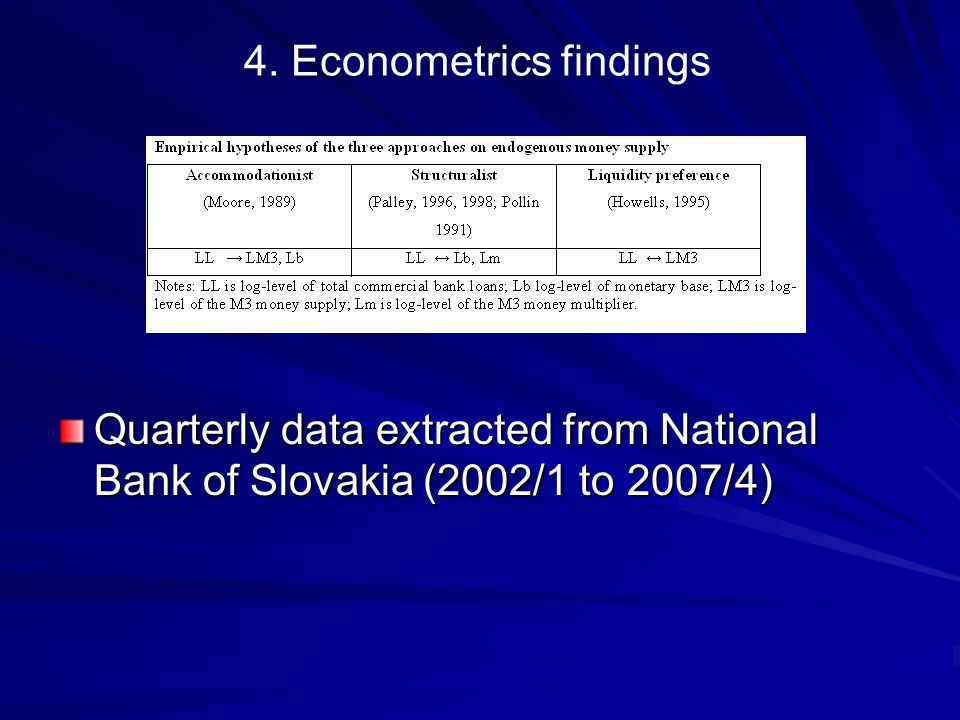 4. Econometrics findings Quarterly data extracted from National Bank of Slovakia (2002/1 to 2007/4)