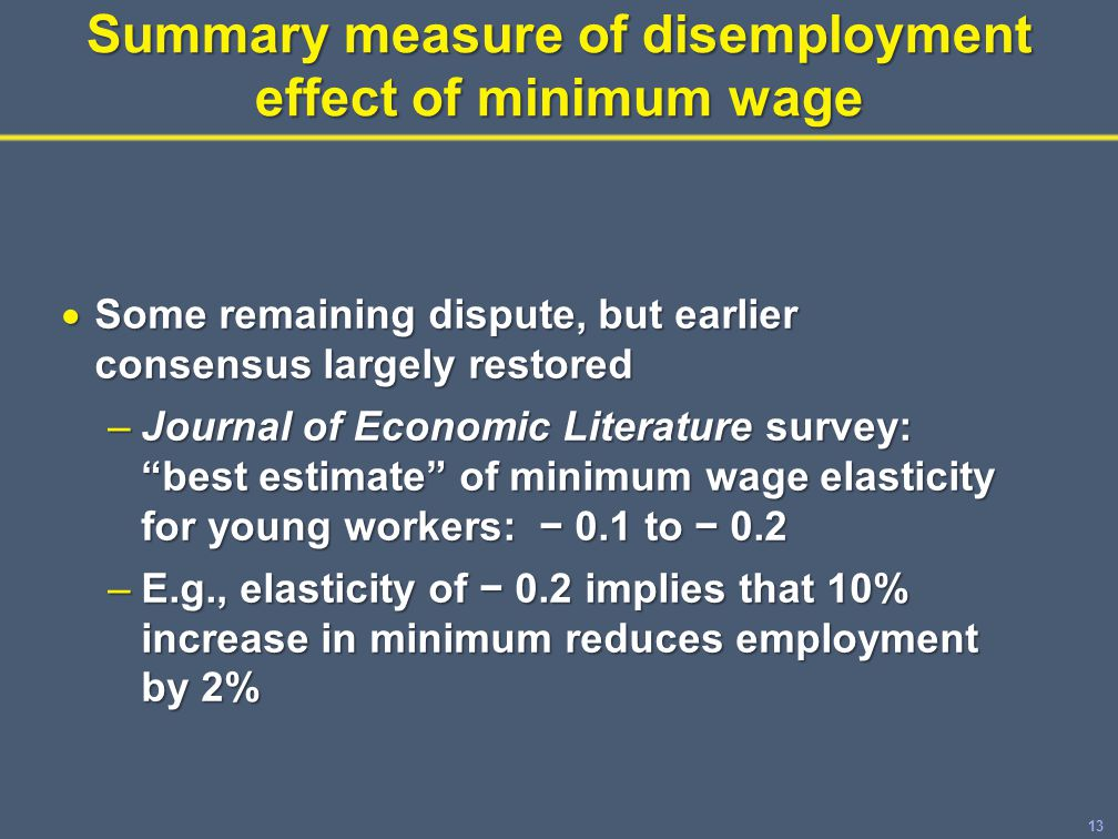 13 Summary measure of disemployment effect of minimum wage  Some remaining dispute, but earlier consensus largely restored –Journal of Economic Literature survey: best estimate of minimum wage elasticity for young workers: − 0.1 to − 0.2 –E.g., elasticity of − 0.2 implies that 10% increase in minimum reduces employment by 2%