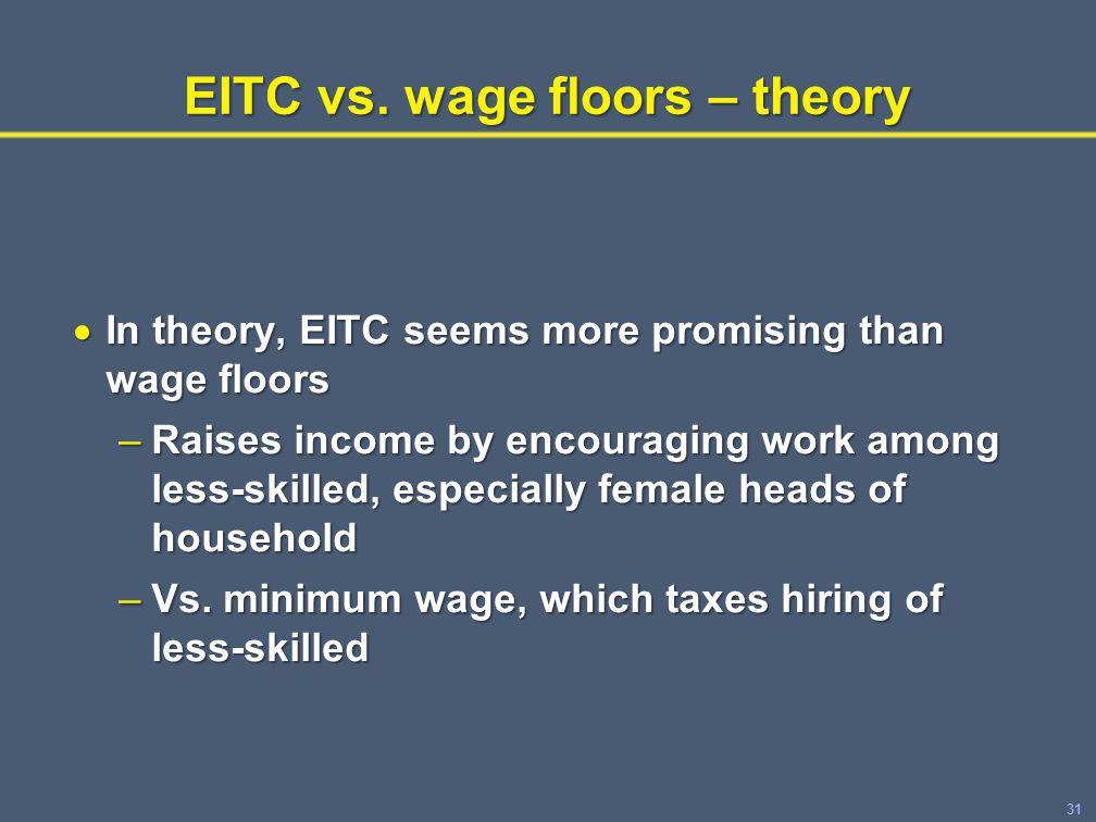 31 EITC vs.