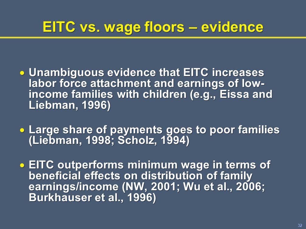 32 EITC vs.