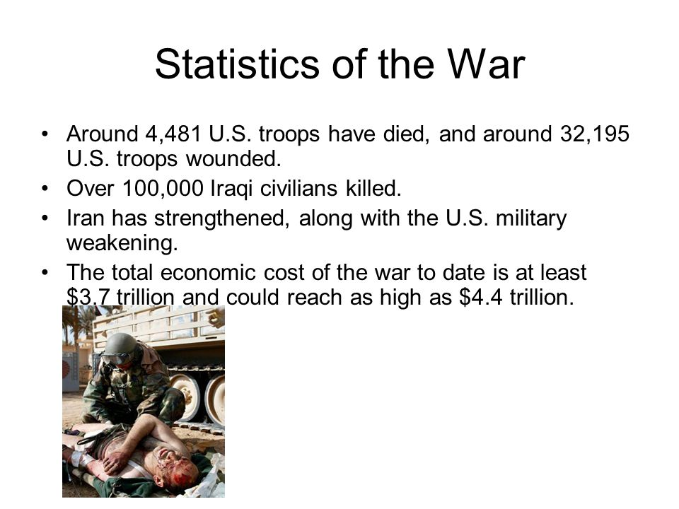 Statistics of the War Around 4,481 U.S. troops have died, and around 32,195 U.S. troops wounded. Over 100,000 Iraqi civilians killed. Iran has strengt