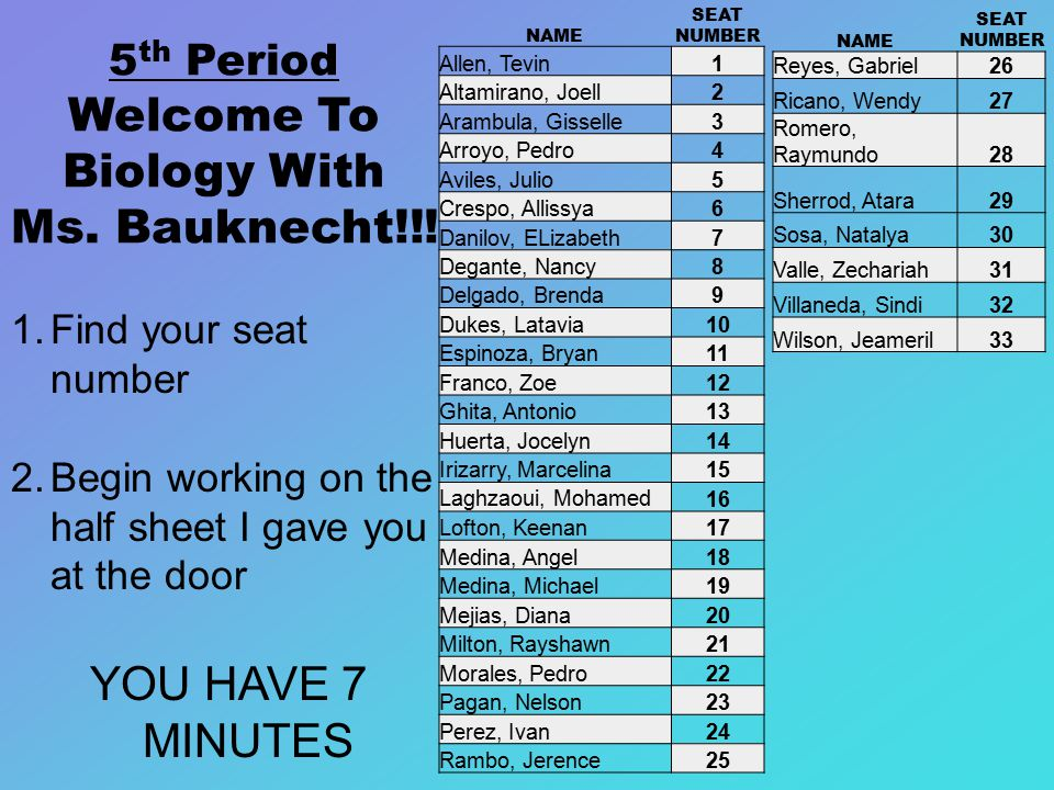 5 th Period Welcome To Biology With Ms. Bauknecht!!! 1.Find your seat number 2.Begin working on the half sheet I gave you at the door YOU HAVE 7 MINUT